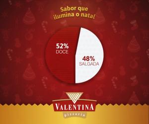 Valentina-FB_post-personalizadoNatal-ResultadoPizzas